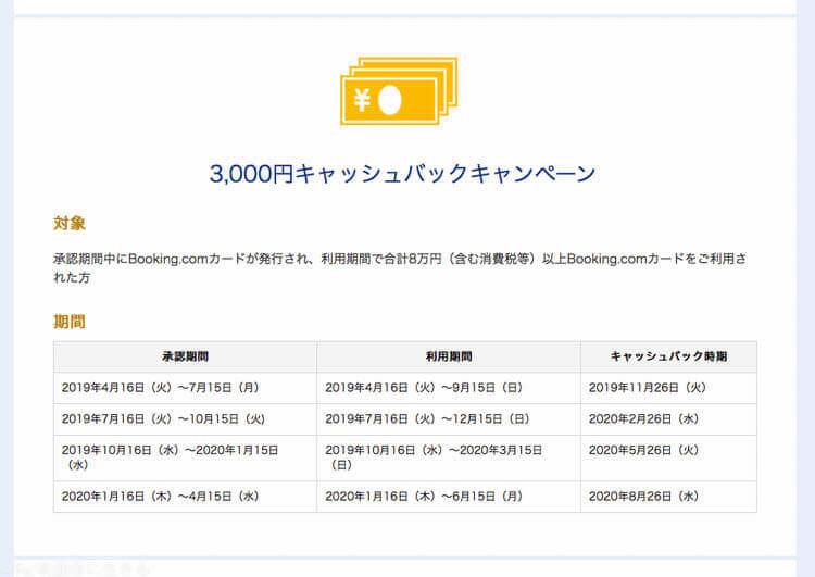 Booking com card 6