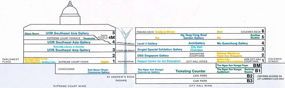 ナショナルギャラリーシンガポールのマップ