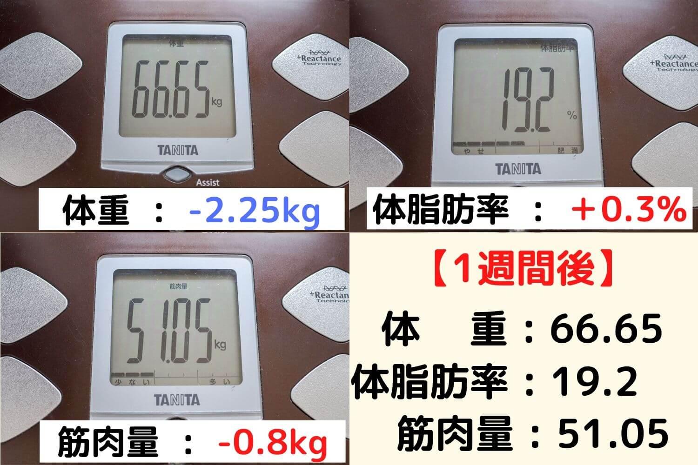 ダイエット1週間後の体重・体脂肪率