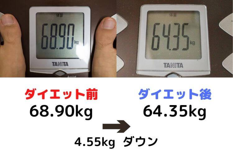 体重減少した